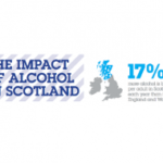 Alcohol Abuse in Scotland [INFOGRAPHIC]