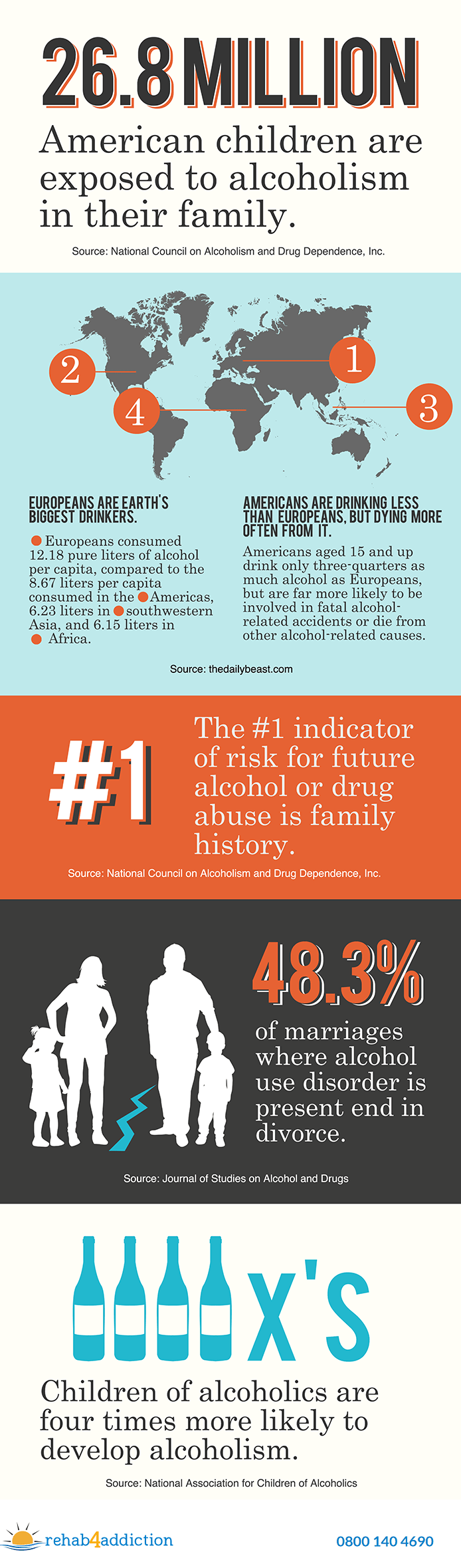 alcoholism-marriage-infographics