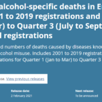 Alcohol Deaths in England & Wales Hit Record in Pandemic